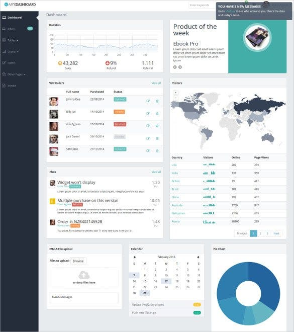 personalised admin dashboard bootstrap template 1