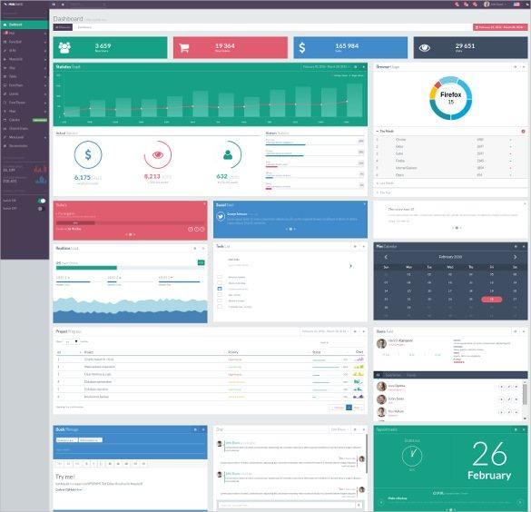 premium responsive angular admin dashboard bootstr