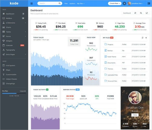 52 Bootstrap Dashboard Themes Templates Free