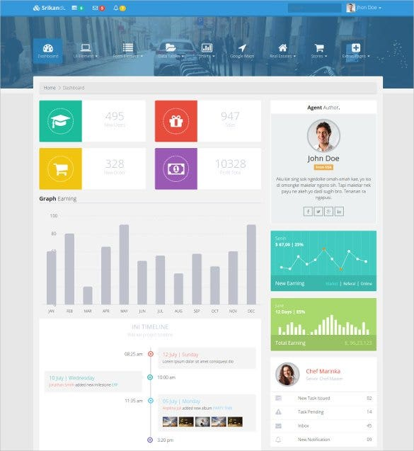 Bootstrap Dashboard Themes Templates Free Premium Templates - Customer dashboard template