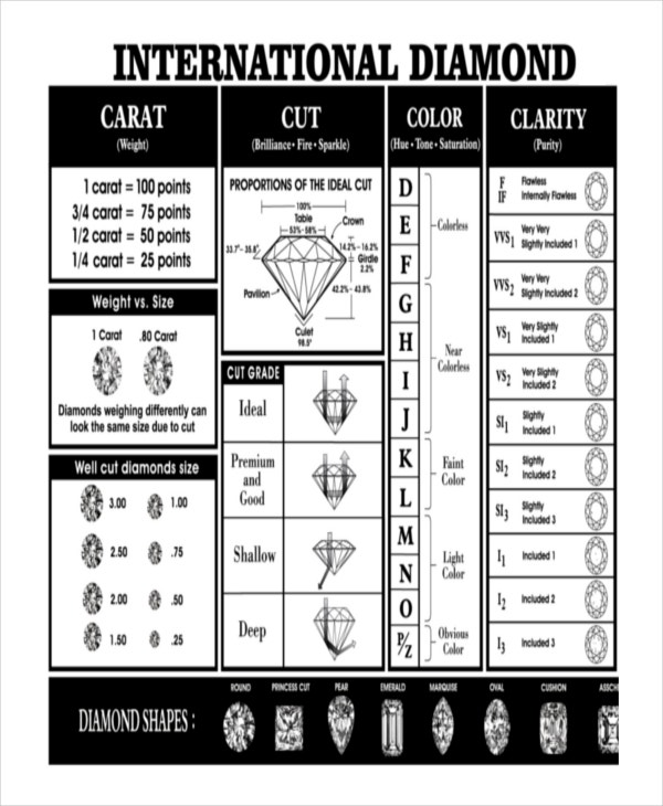 diamond cut abs pdf download