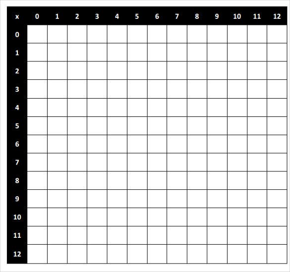 multiplication blank chart