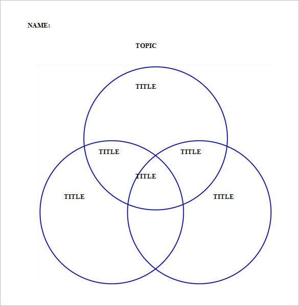 the three circle venn diagram in word doc
