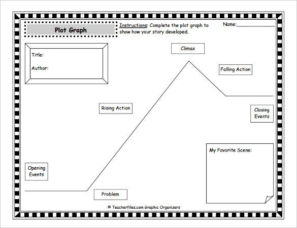 Plot Diagram Template  Sample Example Format Download