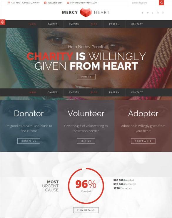 modern charity html psd template