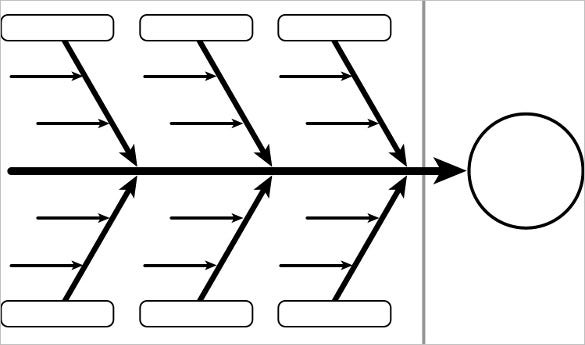 blank fishbone diagram