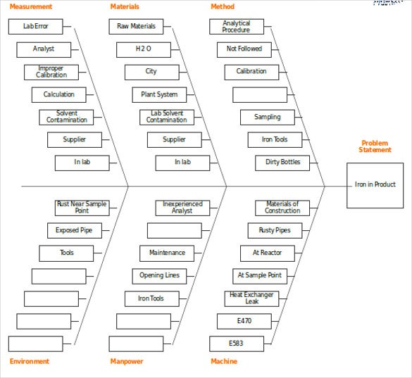 free fishbone diagram excel format