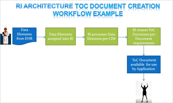 architecture workflow template download2