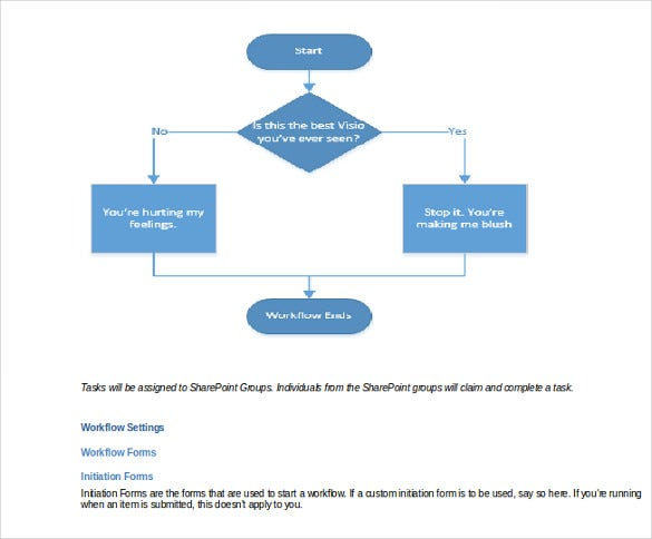 20 Workflow Diagram Templates Sample Example Format Download