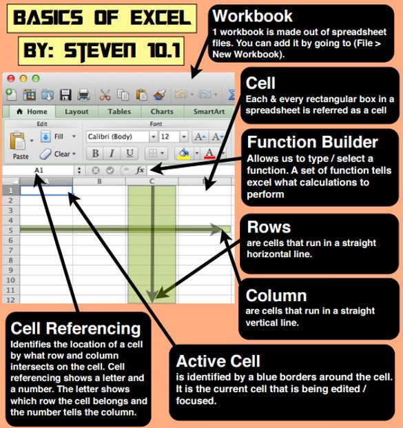 it spreadsheet sample pdf template free download
