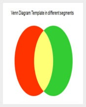 Venn-Diagram-Template-PowerPoint-Format