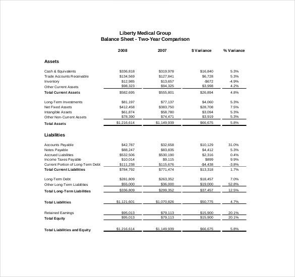 Lovely Financial Analysis Report Template