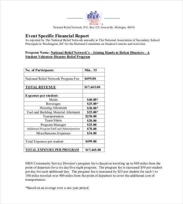 Captivating Event Financial Report Template Example In Finance Report Format