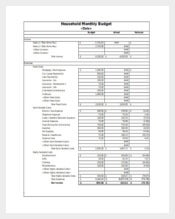 Monthly Household Budget Spreadsheet Excel Format Free