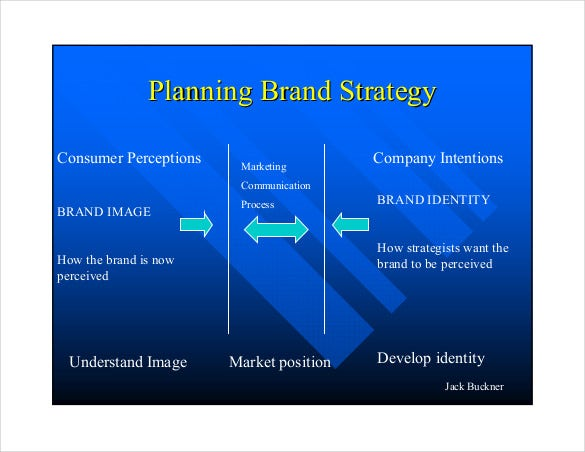 brand plan template Your problem you need to keep the product development team on track through all phases of the launch process our solution use our template to develop a product launch plan, which is an internal document that is shared among members of the launch team.
