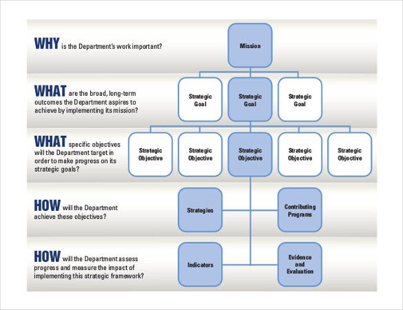 strategic planning template word