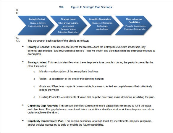 enterprise strategic plan template