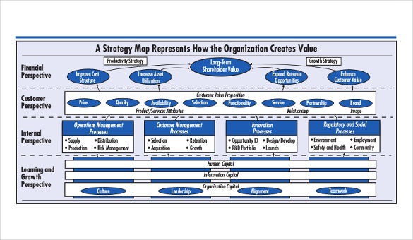 Converting Intangible Assets Into Tangible Strategy Maps