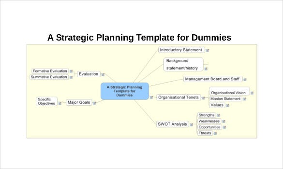 a strategic planning template for dummies