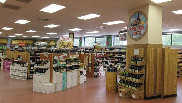 Retail Swish Themes & Templates