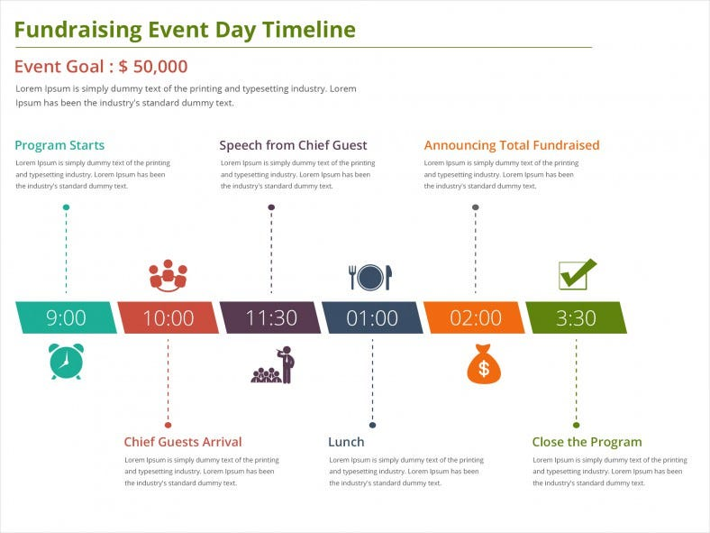 Event timelines