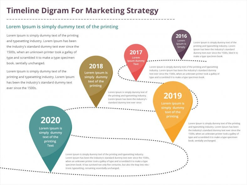 marketing_timeline