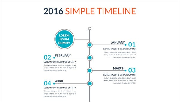 free simple timeline template