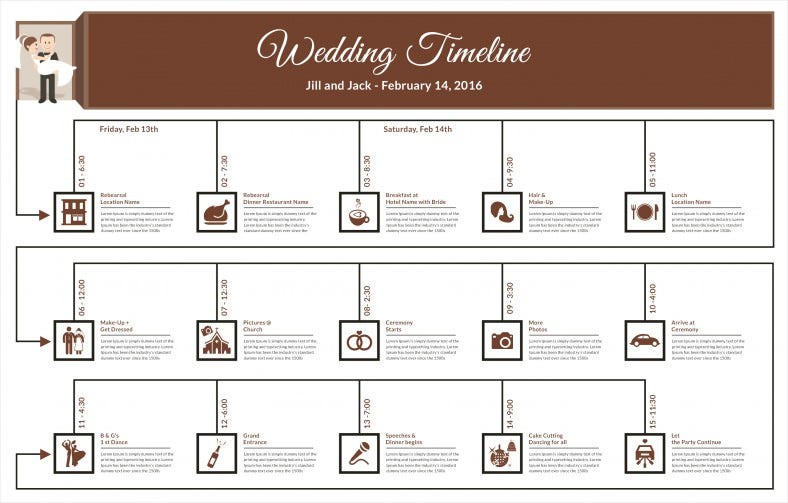 Wedding_Timeline Temp