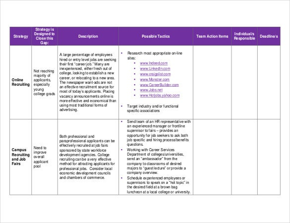 Recruitment Strategy Templates  Free Sample Example Format