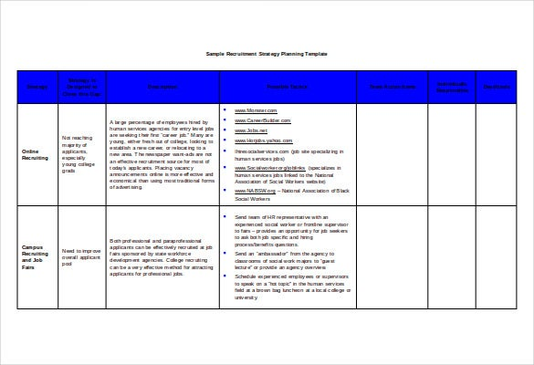 Recruitment Strategy Planning Template Free Doc Format