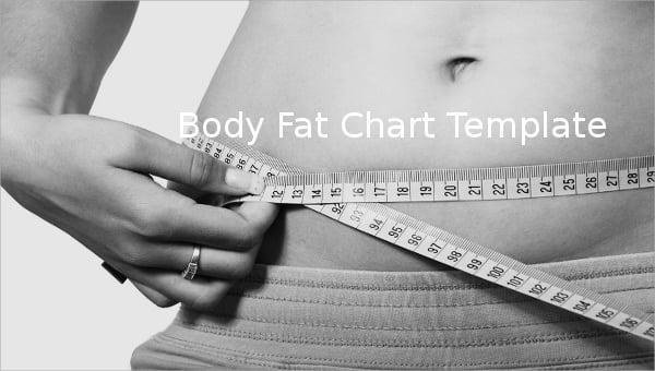 body fat chart template