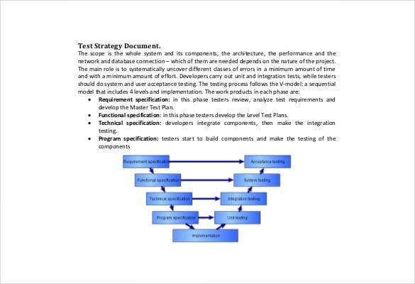Doc437272 Test Format Template Sample Test Case Template with – Test Format Template
