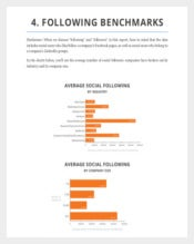 Social Media Benchmarks Report
