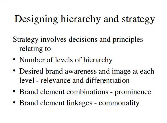 Branding Strategies Design Implementation PPT Format Download