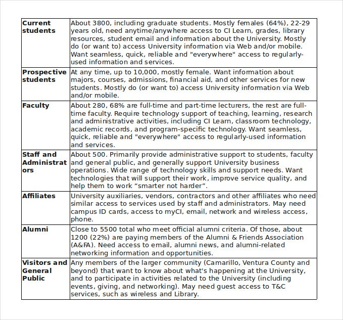 Strategic Plan Templates Sample Strategic Plan Template Strategic