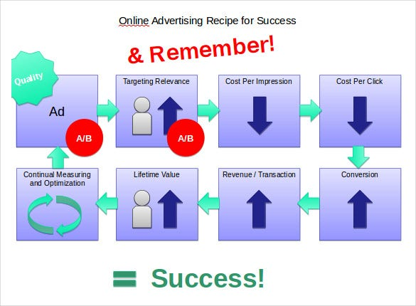 online marketing strategy example ppt presentation free download