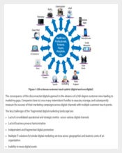 Free PDF Format Integrated Digital Marketing Strategy Template