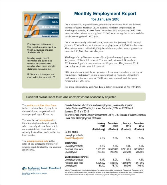 employee monthly report template