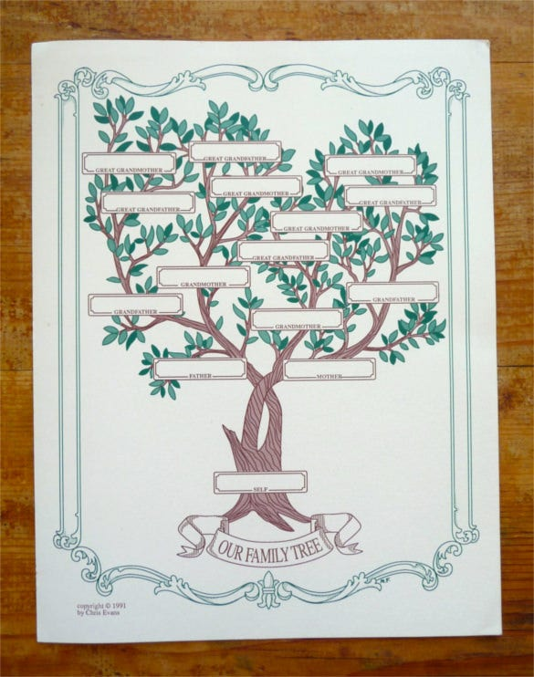 blank family tree poster print in brown green