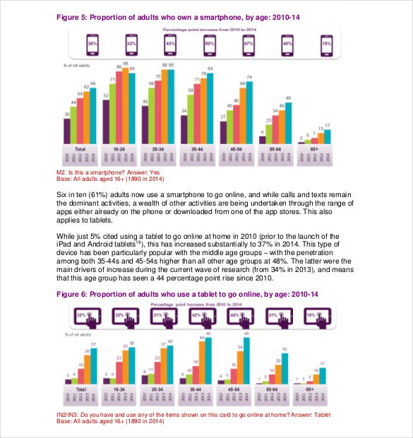 adults media use and attitudes report