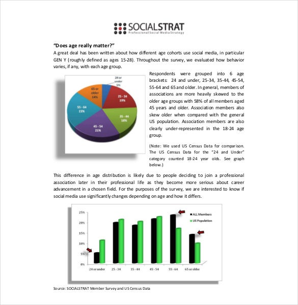 Social Media Report Templates Free Sample Example Format - Social media report template