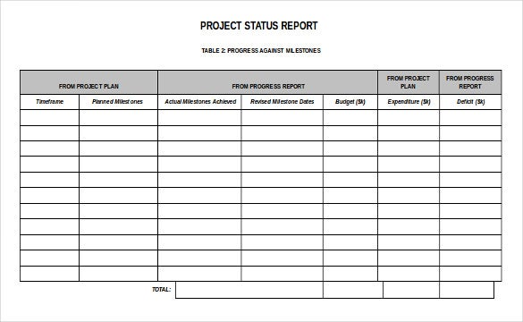 project status report template free doc format