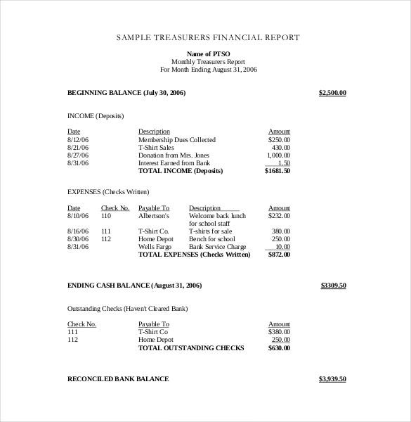 sample treasurers financial report