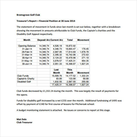 golf club treasurers report