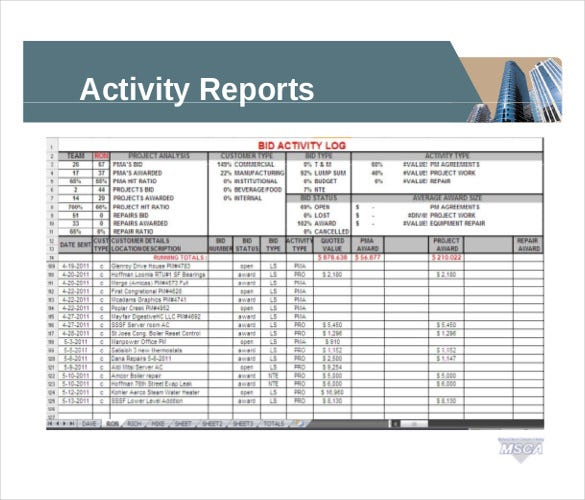 sample sales report template