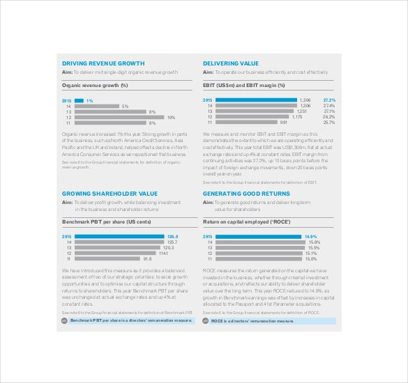 End Of Year Report Templates  Free Sample Example Format