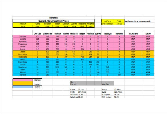 mining profitability google sheet template download