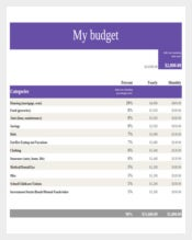 Google Budget Sheet Template