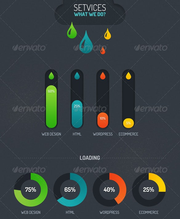 userinterface designer infographic element psd template