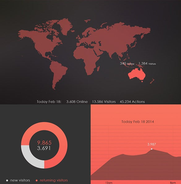 free dashboard ui infographic element template download
